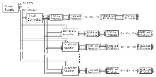 Schéma contrôleur amplificateur-2
