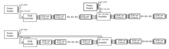 Schéma contrôleur amplificateur-3